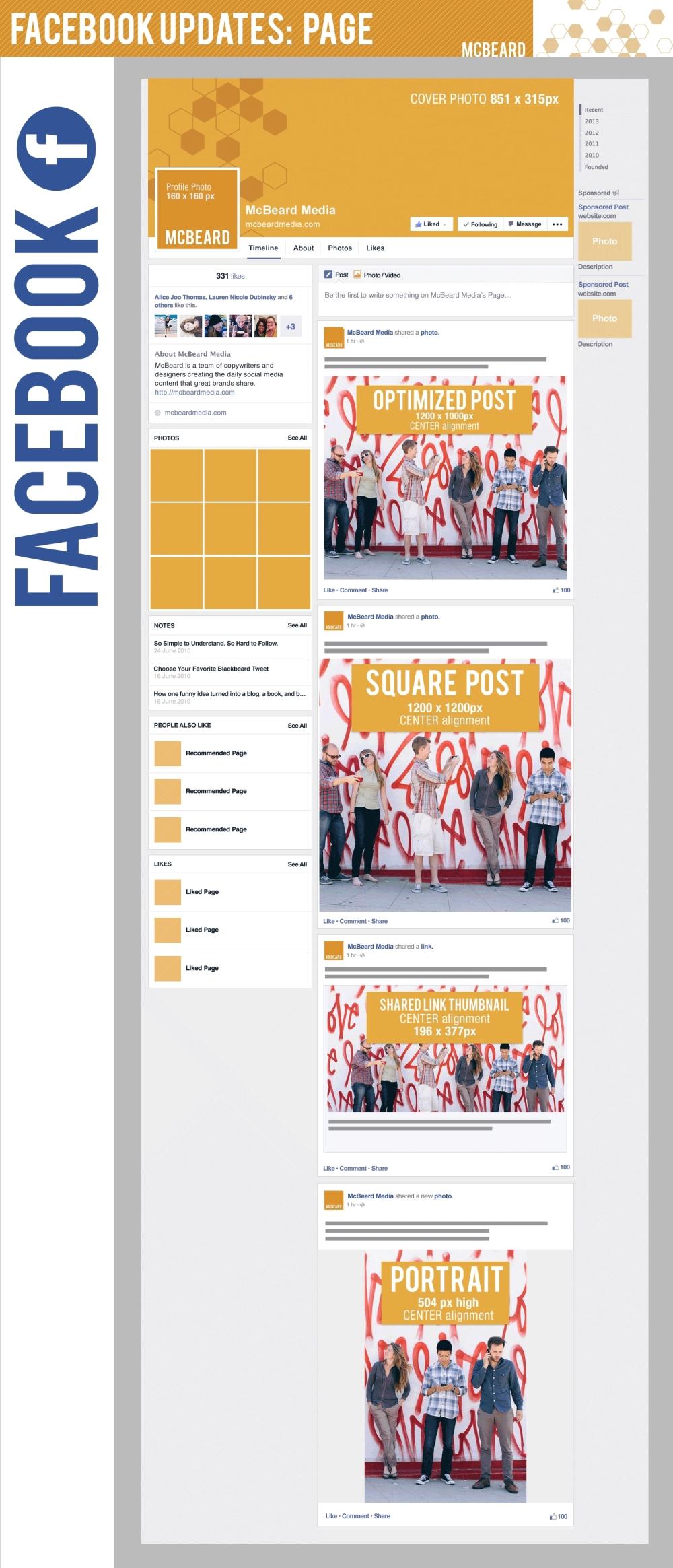 Infographic afbeeldingen voor Facebook pagina