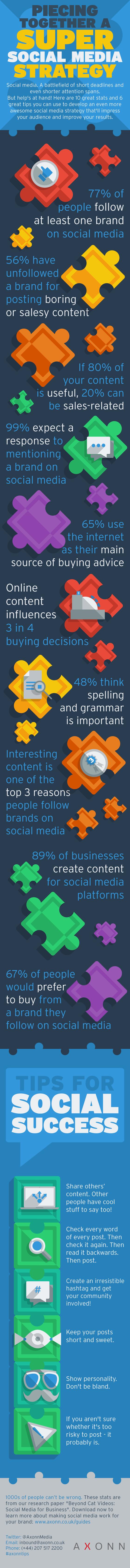 Super social media strategie